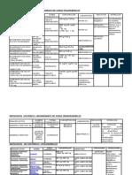 Antiacidos Sistemico y No Sistemico Tabla