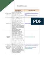 web 2 0 bibliography final