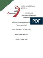 ACTIVIDAD  II Direccion de Procesos y Liderazgo