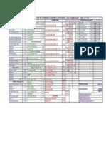 Telephone List PCDA (O) Pune