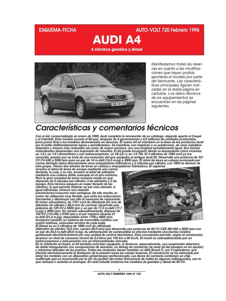 Esquema Ficha Audi A4