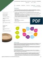Desempenho, IDI, Stakeholders - Programa Escolha Natural – Sustentável Por Natureza – Grupo Amorim – Corticeira Amorim – Sustentabilidade
