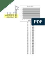 Design Functions 2005 Dist
