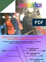 166565019-Calculo-Del-RQD-RMR-y-Q.pdf