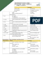 9 - prepositions - usage