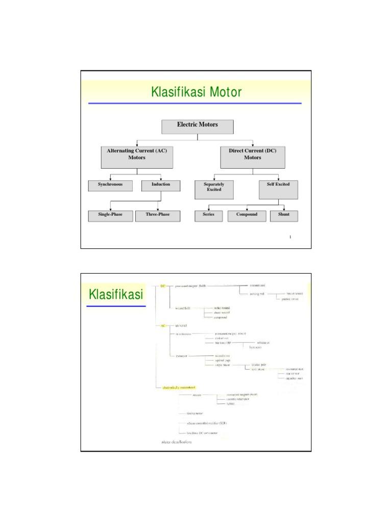 Bagian 4 Motor Step Dan Bldc Pdf Electric Alternating Current Diagram Ac And Dc Direct