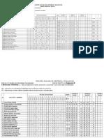 Registros Excel