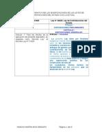Cuadro Comparativo de Las Modificaciones de Las Leyes de Contrataciones Del Estado Con La Actual