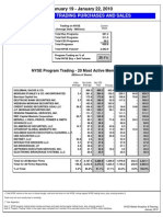 NYSE Program Trading P and S