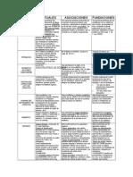 Cooperativas, Mutuales y Fundaciones