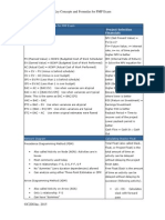 Key Concepts and Formulas for PMP Exam - VC