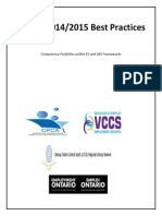 best practices - sdndf