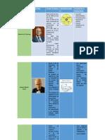 Aportaciones de los Maestros de la Calidad.pdf