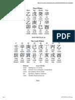 Four Pillars.pdf