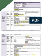 Psych Drugs Cheat Sheet
