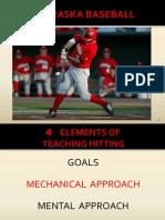 Hitting Mechanics Iowa