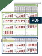 RDP0019 Planilha Orcamento Familiar Pessoal v3p