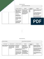 alexis knape project overview table