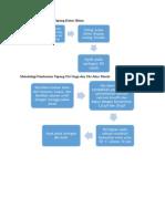 Metodologi Pembuatan Tepung Ketan Hitam