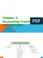 accounting framework and concepts