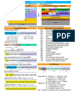 IPv6-Cheat-Sheet.pdf