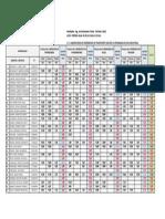 Calificaciones Laboratorio Fenom Transp Secc 14