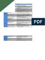 Programme Master 2 iDCN