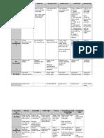 sample expectations matrix