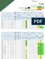 PROGRAMA BRASILEIRO DE ETIQUETAGEM PBE Tabelas de Consumo/Eficiência Energética Veículos Automotores Leves Categoria Todas