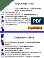 Aiwa 4 Tips