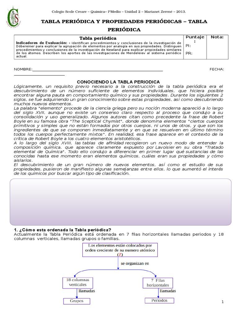 Guia n1 tabla periodicacx urtaz Gallery