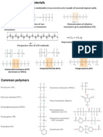 Polymers theory