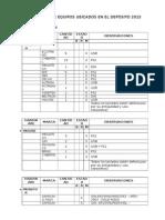 Informe de Equipos Ubicados en El Depósito 2015