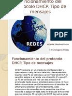 Funcionamiento Del Protocolo Dhcp Tipo de Mensajes
