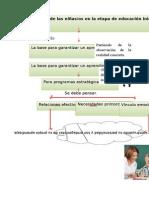 Educacion Inical del Siglo XXI.docx