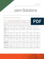 SteelFusion SpecSheet US FINALApril15