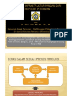 Dialog Publik_Beras Dan Infrastruktur Pangan_130315