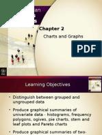 Chp 2_Charts and Graphs