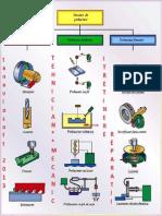 Tehnician Mecanic Intretinere Si Reparatii_2015