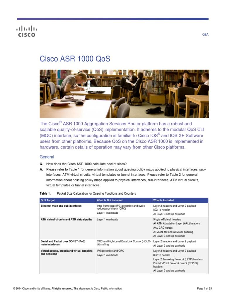 ASR1000 QoS FAQ   Asynchronous Transfer Mode   Quality Of Service