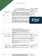 Planificacion Anual Lenguaje - 5_año Basico