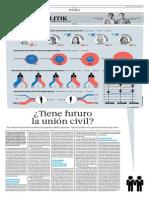 Informe Diario El Comercio