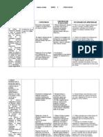 Modelo Competencias 3º Ciencias Sociales