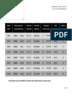 2013 MPI Machine Range