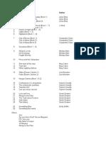List of eBooks