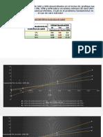 Diapositivas sobre el Informe de Finanzas 2