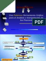 Diagramacion de Procesos OK