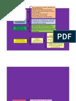 Modelo Didactico Uladech-cuadro Sinoptico