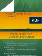 pd presentation thinking maps copy