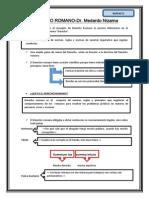 DERECHO ROMANO Clases Introductorias (1)